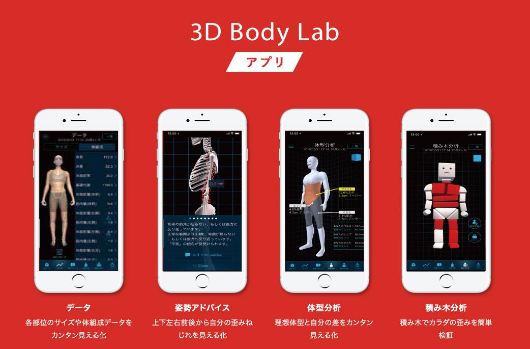 i-body2
